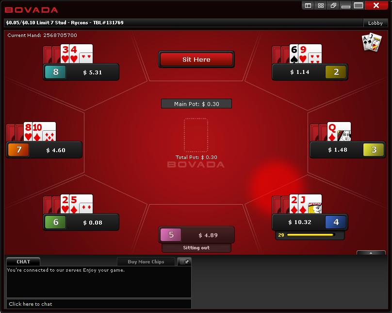 Bovada Poker Review | US Friendly Poker | Poker Player US